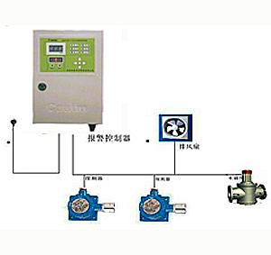 工业氢气千亿国际886CA-2100A