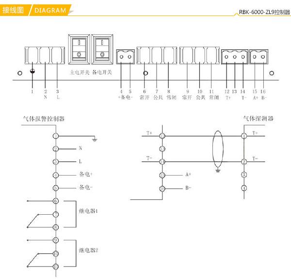 燃煤燃油工业二氧化硫报警器二氧化硫浓度报警器