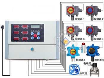 RBK-6000-6二氧化硫千亿国际886,烟气中二氧化硫浓度检测仪