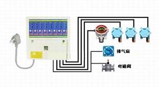 郑州RK-4000型硫化氢气体乐虎国际官方网站