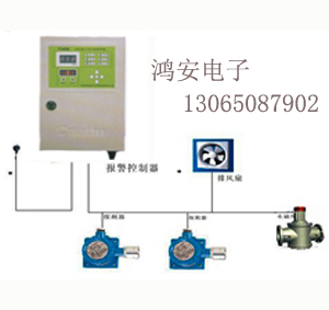 CA-2100A型硫化氢气体千亿国际886